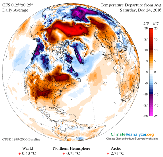 Temperature departure from average in the Arctic and Northern Hemisphere, 24 December 2016. Graphic: University of Maine / Climate Change Institute / ClimateReanalyzer.org