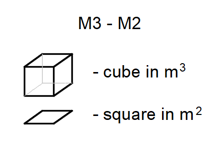 m2 to m3