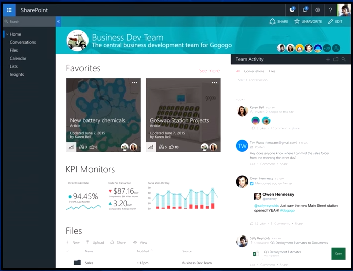 New SharePoint team site 2 - small