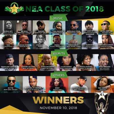 Davido, Tiwa Savage, Duncan Mighty & Peruzzi Emerge Winners At NEA Awards || Winners Full List