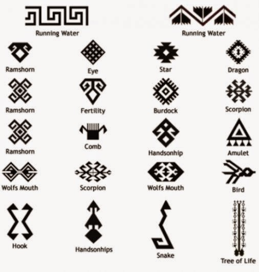 Tattoo meanings   Tribal Tattoo Meanings  Do you know what tribal