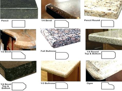 Best granite edge options for eating at counter tops