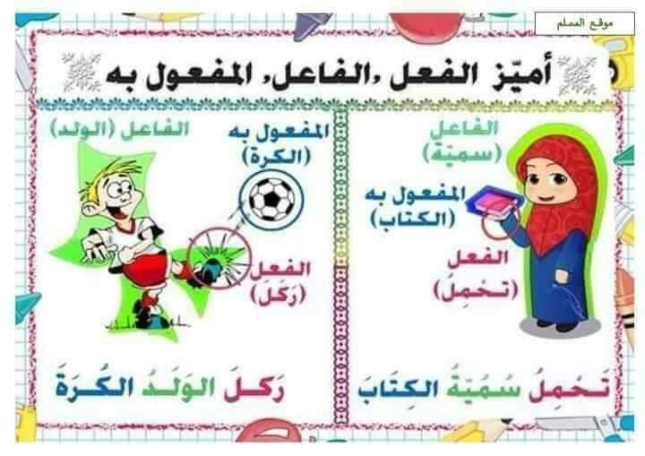 ملخص قواعد اللغة العربية التعليم FB_IMG_1598779215972