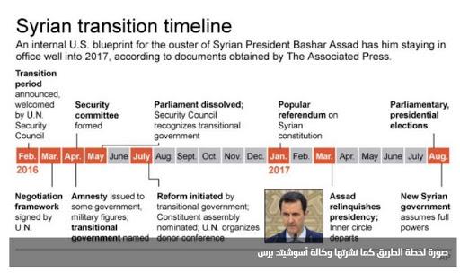 Beredar Bocoran Timeline Bagaimana Peran AS Atas Solusi Konflik Suriah