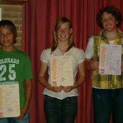 Diploma 2008