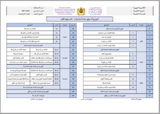 توزيع سنوي فضاء الرياضيات المستوى الأول 2021/2022