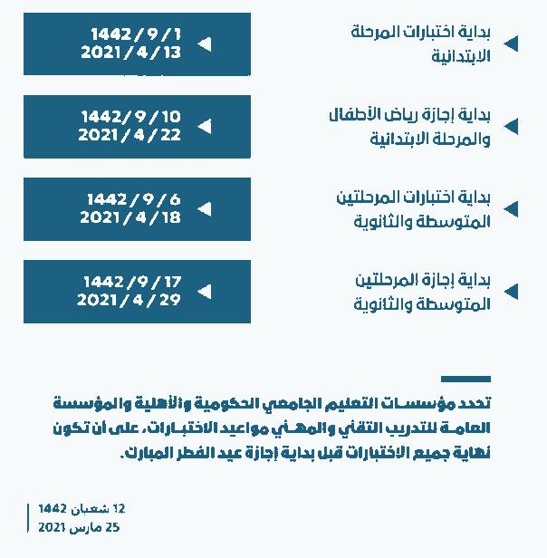 وزارة التعليم السعودية مواعيد الدراسة في شهر رمضان 144,متى إجازة نهاية العام الدراسي ١٤٤٢,تقديم اختبارات الفصل الدراسي الثاني,حل كتاب الرياضيات للصف الرابع الفصل الدراسي الثاني,امر ملكي بتقديم اختبارات الفصل الدراسي الثاني,اختبار الفصل,اختبارات الفصل الاول لعام 1442,الفصل الدراسي الثاني,تقديم اختبارات الفصل الثاني,اختبار الفصل الثاني,تقديم اختيارات الفصل الثاني,نموذج اختبار الفصل الثاني,نموذج اختبار الفصل السابع,حل كتاب الرياضيات الصف السادس الفصل الدراسي الثاني,الرياضيات للصف السادس الفصل الدراسي الثاني,حل كتاب العلوم نموذج اختبار الفصل الثاني خامس ف1,لغتي الفصل الدراسي الأول,أوامر ملكية,الديوان الملكي,أمر ملكي,امر ملكي,ملكي,أوامر ملكيه,أمر,أوامر,امر ملكي عاجل,اوامر ملكية,اوامر ملكيه,أمراض,الملك سلمان وأمير قطر,أمراء أل سعود,أمراء السعودية,الأوامر الملكية,الملك,المملكة,مركز الملك سلمان,بن سلمان وأمير قطر,الملك سلمان,أمير قطر والملك سلمان,راصد المملكة,امر,مرض,ملخص,املج,رمضان,الهيئة الملكية لمحافظة العلا,تميم والملك سلمان,الأمير محمد بن نايف,بايدن والملك سلمان,الملك سلمان وبايدن,ملك السعودية الجديد,العالم في قلب المملكة,الملك سلمان وولي العهد,ولي العهد والملك سلمان,موعد امتحانات الثانوية العامة 2021,إجازة نصف العام الدراسي الجديد 2021,موعد بداية الدراسة,موعد امتحانات الترم الاول 2021,موعد امتحانات نصف العام,موعد بدء إجازة امتحانات نصف العام 2021,العام الدراسي الجديد,العام الدراسي 2021,موعد بداية الترم الثاني 2021,موعد بدء العام الدراسي الجديد,بداية العام الدراسي الجديد,تأجيل الدراسة العام القادم تأجيل الدراسة 2021,مد اجازه نصف العام الدراسي,بداية الفصل الدراسي الثاني 2021,موعد امتحانات الفصل الدراسي الأول 2021,بداية العام الدراسي الجديد,التقويم الدراسي 1442,اجازة نصف العام الدراسي,التقويم الدراسي للعام 1442,تقويم الدراسي 1442,اجازات العام الدراسي الجديد,العام الدراسي الجديد,العام الدراسى,العام الدراسي ٢٠٢١/٢٠٢٠,التقويم الدراسي 1442 بعد التعديل,أجازة نصف العام,موعد اجازة نصف العام,بداية الفصل الدراسي الثاني 2021,موعد بداية الدراسة,آلية الدراسة الفصل الدراسي الثاني,التقويم الدراسي لعام 1441,التقويم الدراسي لعام 1443,التقويم الدراسي 1441,التقويم الدراسي 1441 pdf,التقويم