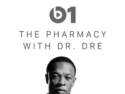 Music: Dr Dre Ft Snoop Dogg - Still (throwback songs)
