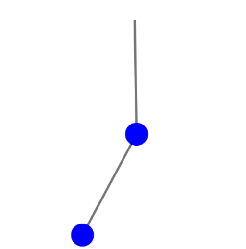 double pendulum system