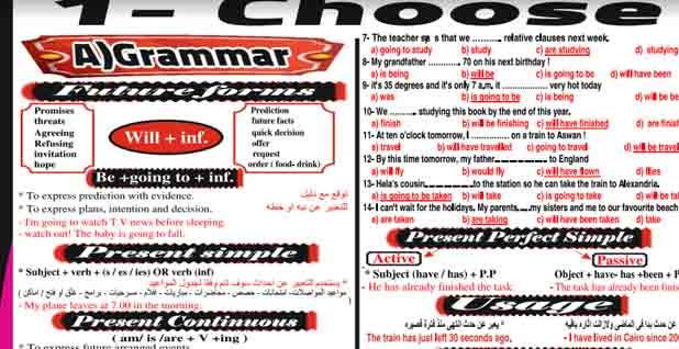 تنزيل مراجعة اللمسة الأخيرة في اللغة الإنجليزية للصف للثانوية العامة 2021 بصيغة pdf