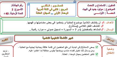 جاذاذات الوحدة الأولى كتابي في اللغة العربية المستوى الثاني
