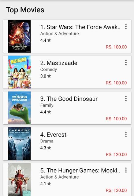 Google Top 5 movies