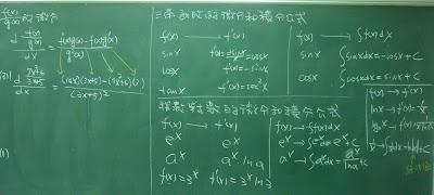 三角函數及指數對數的微分及積分公式