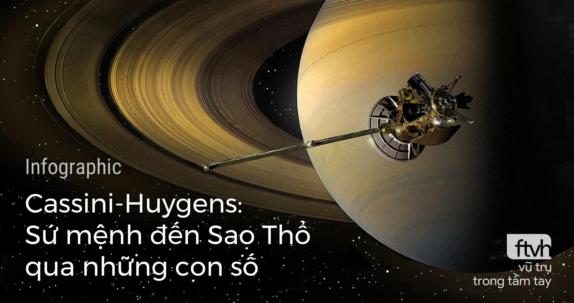 [Infographic] Cassini-Huygens: Sứ mệnh đến Sao Thổ qua những con số