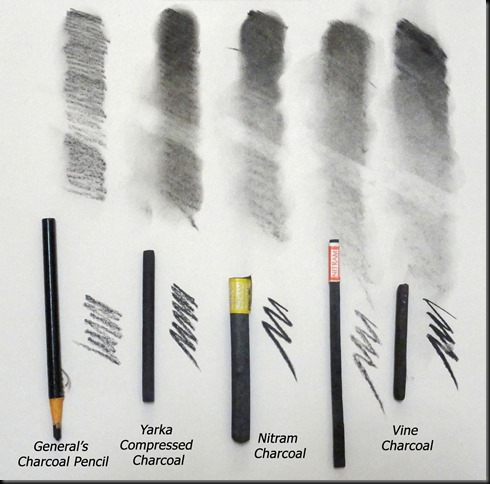 charcoal types