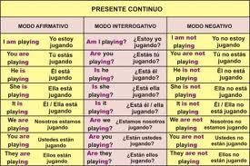 Estructura Gramaticales Marzo 2011