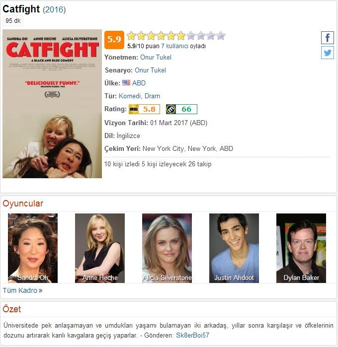 Catfight 2016 - 1080p 720p 480p - Türkçe Dublaj Tek Link indir