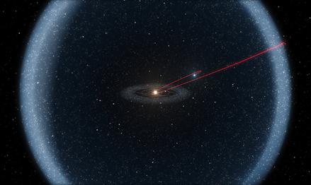 trajetória do cometa C2014 S3 PANSTARRS na Nuvem de Oort