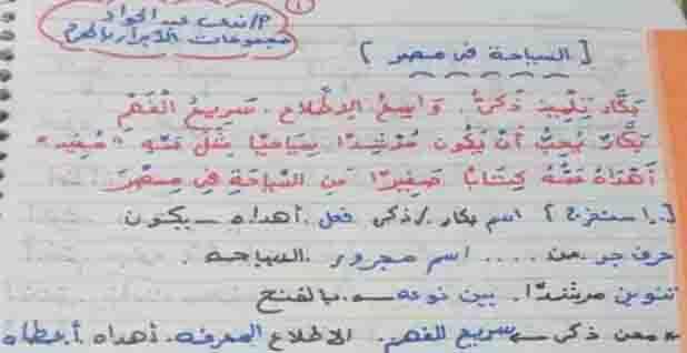 اقوى شرح درس السياحة في مصر للصف الرابع الابتدائي ترم اول 2021للاستاذة ندى عبدالجواد