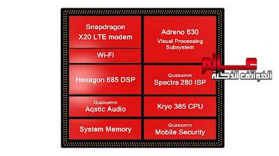 معالج ﻛﻮﺍﻟﻜﻮﻡ ﺳﻨﺎﺏ ﺩﺭﺍﻏﻮﻥ Qualcomm Snapdragon 845