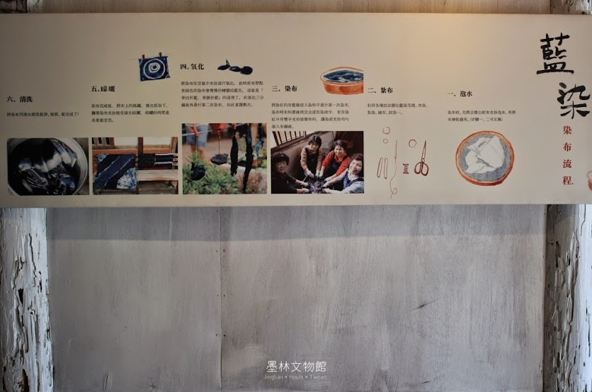 台南後壁墨林文物館,藍染熊手作坊-7
