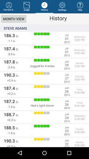Monitor Your Weight 4.9.8.1 screenshots 3