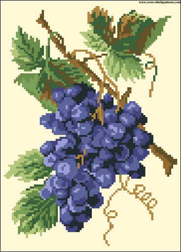 Grape 5931 chart