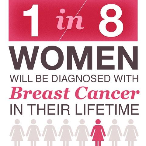 premium-beautiful-pink-october-breast-cancer