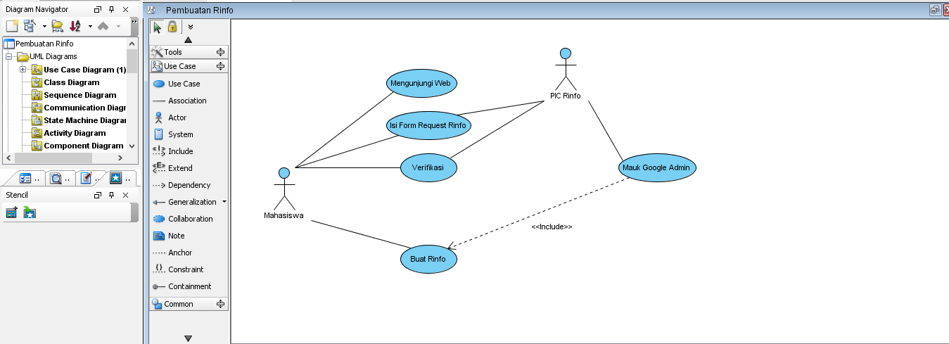 Assignment 3 Membuat Use Case Diagram Ooad