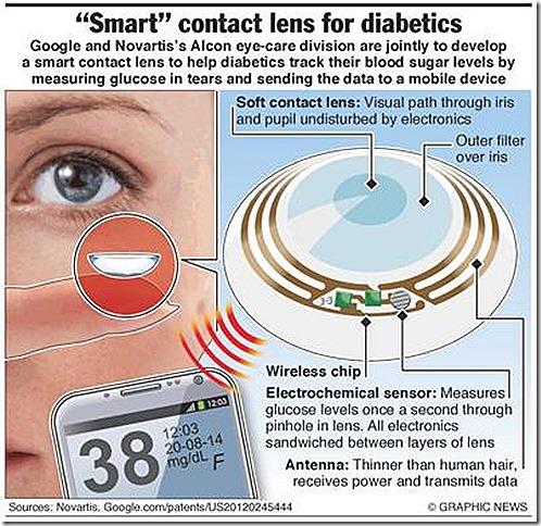 diabetescontact