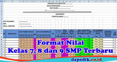 Format Nilai Kelas 7, 8 dan 9 SMP