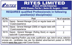 RITES Limited Professionals 2016 www.indgovtjobs.in