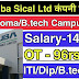 ITI, Diploma or B.tech Vacancy in Mitsuba Sical India Pvt Ltd