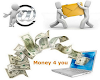 Earn Money By Reading Emails Online, No investment