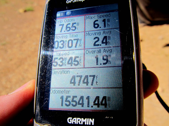 GPS stats after the hike