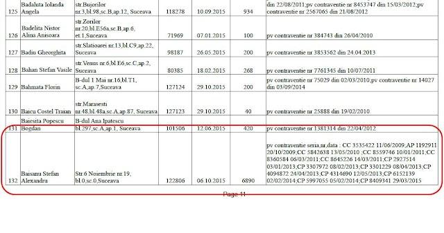 Jenant! Deputatul Băișanu, milionar în euro, executat silit de Primărie pentru restanțe de 6.890 de lei