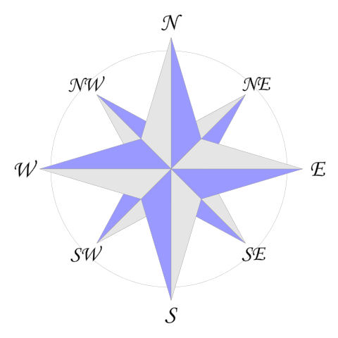 8-point-compass-rose