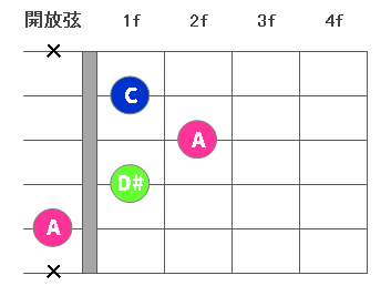chord3-Adim01.png