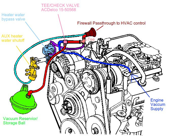 gmc safari engine diagram