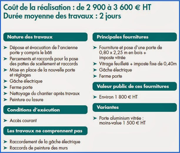 Merveilleux Prix : Remplacement Du0027une Porte Du0027entrée En Bois U2013 Devis Travaux
