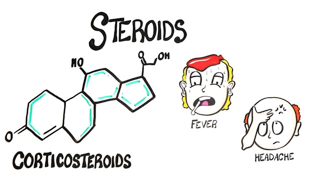 steroids can used for sex hormones like Estrogens and Testosterone