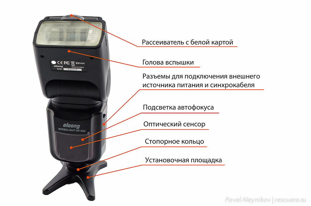 Лицевая панель Oloong SpeedLight SP-690