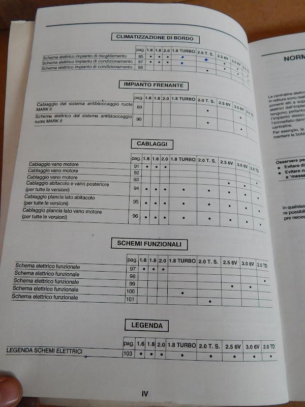 Schemi Elettrici Legenda : Manuale officina originale alfa romeo 75 impianto elettrico stampa