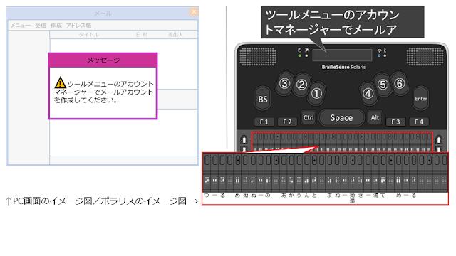 ツールメニューのアカウントマネージャーでメールアと、表示されたポラリスのイメージ図