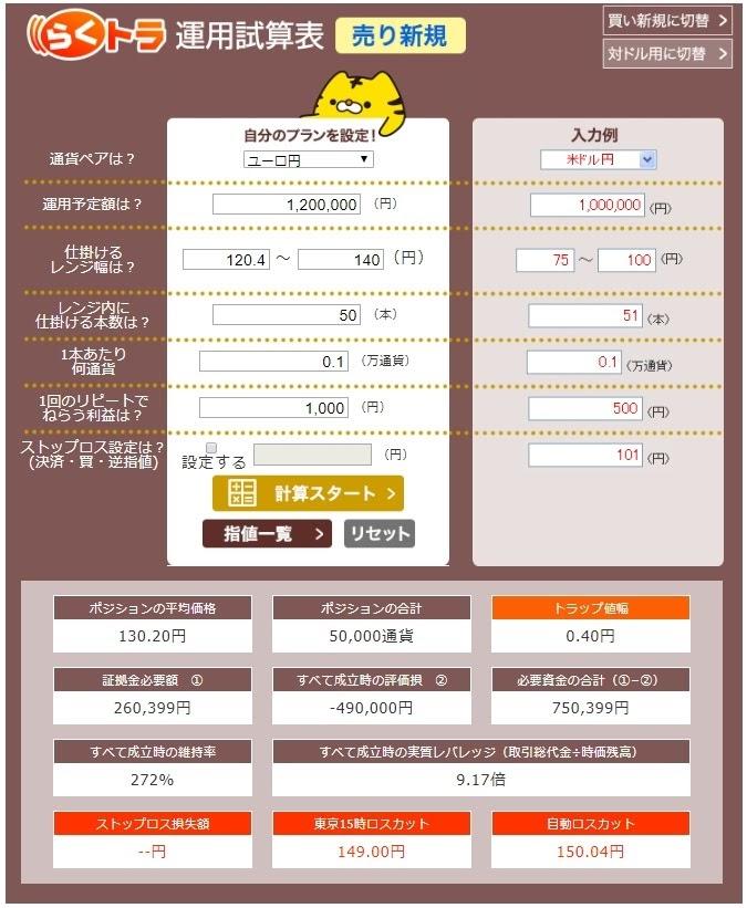 EUR/JPYのココのトラリピ売りトラリピ運用試算表、らくトラ版/