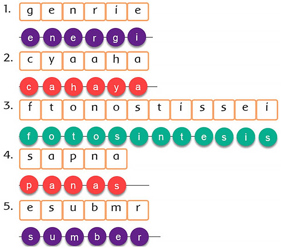 Kunci Jawaban Halaman 15, 16, 17, 18, 19 Tema 6 Kelas 3