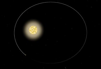 órbita excêntrica de exoplaneta ao redor de sua estrela