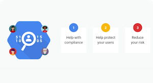 Cloud OnAir: Protecting sensitive datasets in Google Cloud
