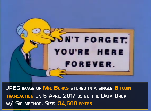 Image of Mr. Burns of Simpsons family in bitcoin blockchain