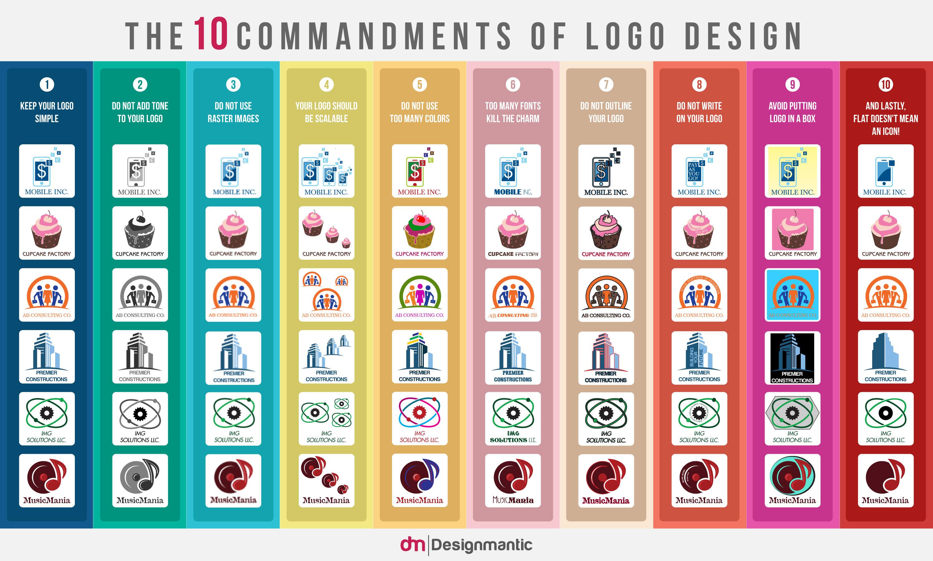Los 10 mandamientos del diseño de logotipos